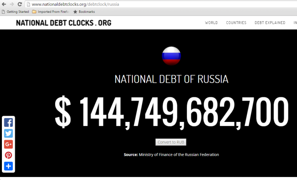 2016-03-17 09_36_13-Russia Debt Clock __ National Debt of Russia