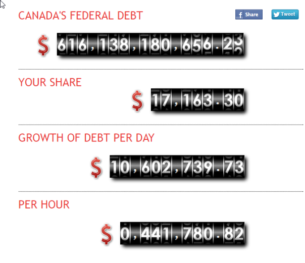 2016-03-25 04_04_11-Canada's National Debt Clock _ The Canadian Taxpayers Federation