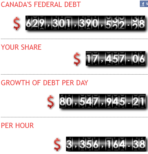 2016-08-03 04_00_29-Canada Debt Clock, Canada's National Debt Clock _ Debt.ca