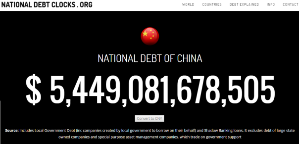 2016-08-15 03_59_27-China Debt Clock __ National Debt of China