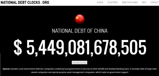 2016-08-15 03_59_27-China Debt Clock __ National Debt of China